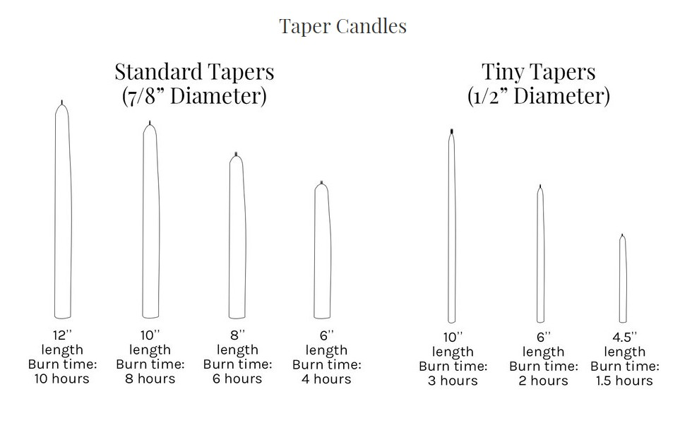 Candle Size Chart