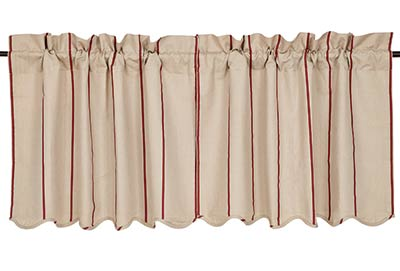 Charlotte Rouge Cafe Curtains - 24 inch Tiers
